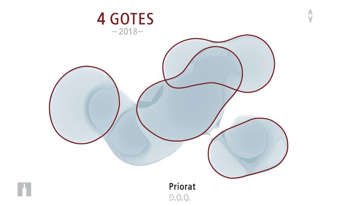 4 Gotes
